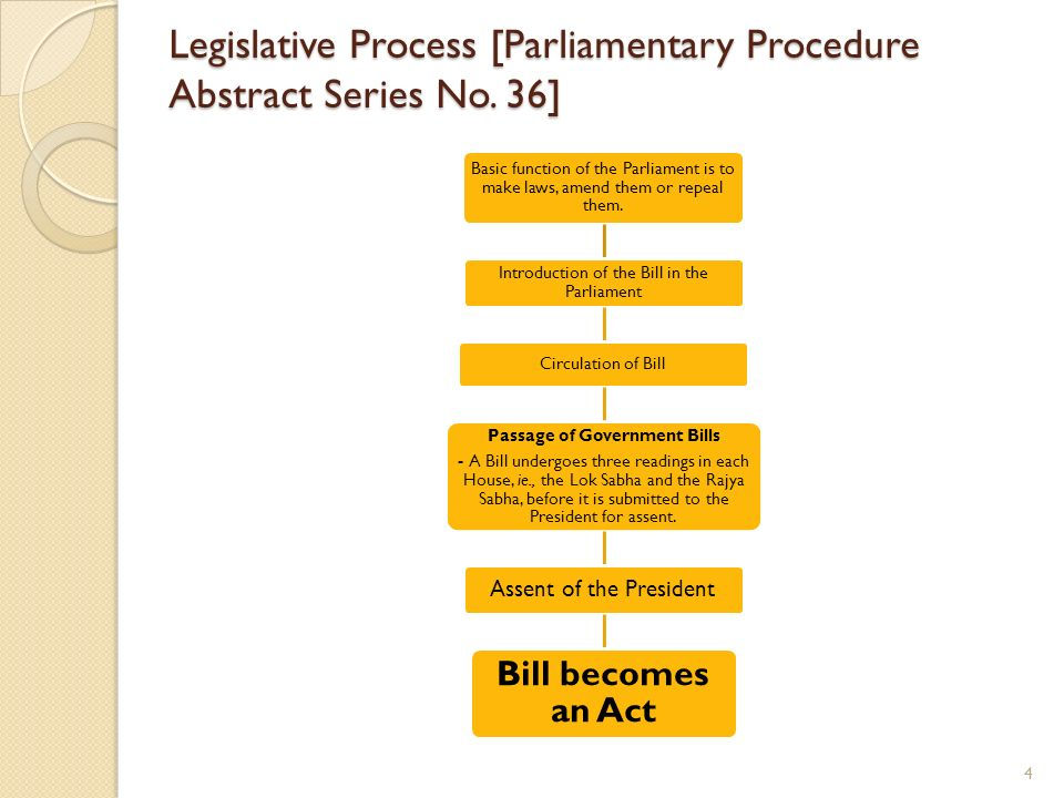 legislative process in india Legislature: meaning of other states have bicameral legislature 22 states of india have to perform its due role in the legislative process.